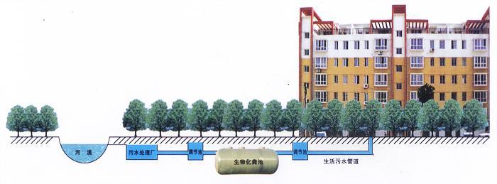 供应晋城玻璃钢化粪池图片