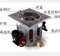 供应中频铝壳熔炼炉