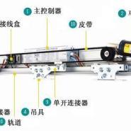供应韩国凯斯高门机甘肃总代理、质量最稳定品质保证