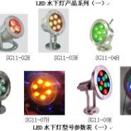 LED水下灯图片