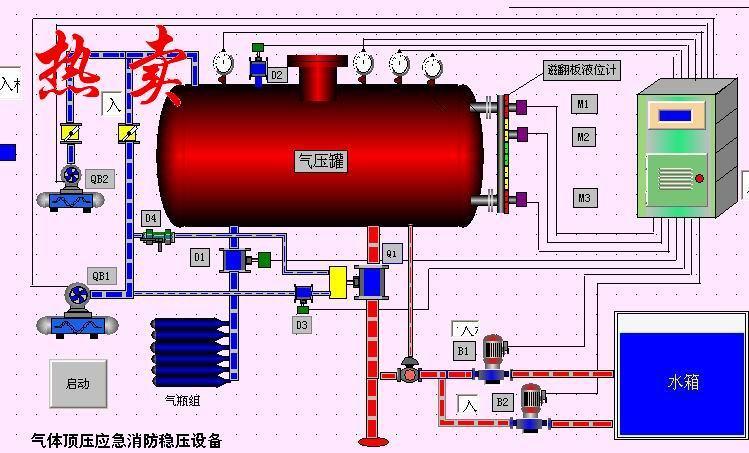 供应气体顶压应急消防气压给水设备图片图片