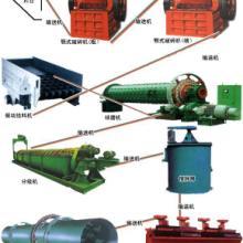 供应铅锌矿选矿工艺药剂添加环节