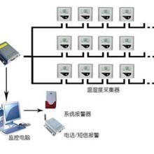 供应网络型链接温湿度测量监测系统批发
