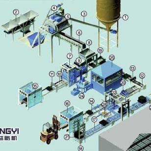 鸿益半自动砌块生产线图片