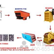 供应碎石生产线图片