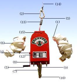 武强消防救生缓降器价格及图片、图库、图片大全