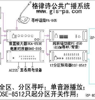 公共广播系统图片/公共广播系统样板图 (3)