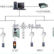 供应智能公交优先控制系统