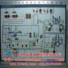 供应内燃机演示生产厂家