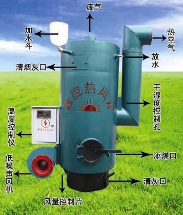供应养殖取暖设备
