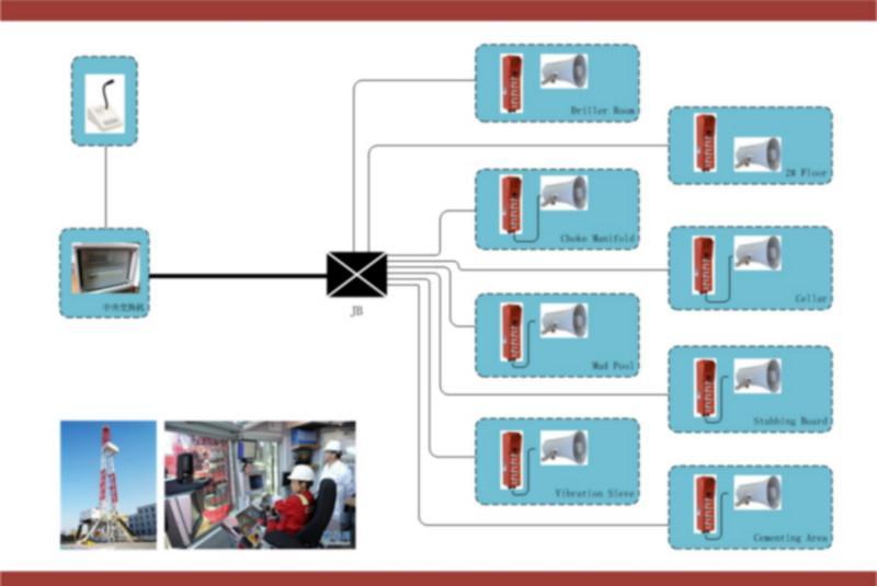 供应油田全数字化有线对讲设备图片