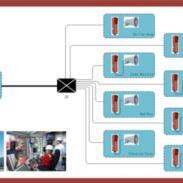 油田全数字化有线对讲设备图片
