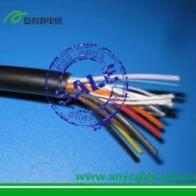 供应用于的各类柔性控制电缆图片