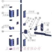 供应港区集装箱右锁座,集装箱右锁座批发,右锁座定制