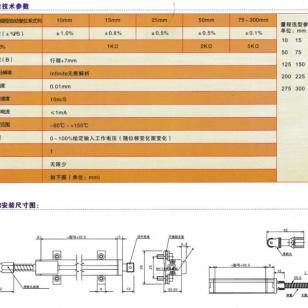 注塑机电子尺KTR-25MM行程+7MM图片