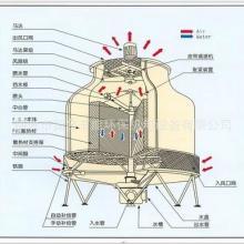 供应厂家供应优质福建冷却塔冷水塔批发
