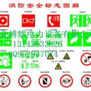 专业生产标志牌语音标示牌限速标示图片