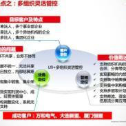 用友ERP丨U8实施咨询丨大连图片
