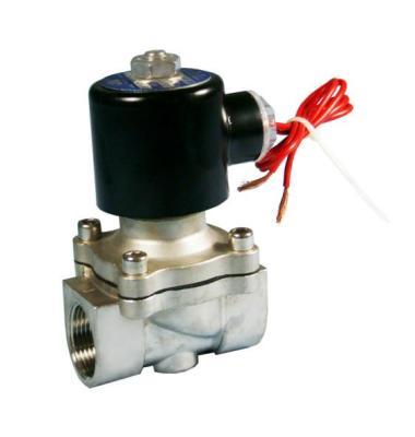 电磁阀图片/电磁阀样板图 (4)