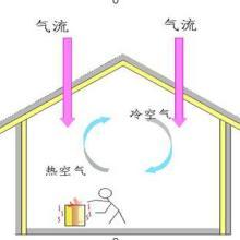 供应建筑系统防潮保温防水透气膜