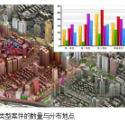 徐州市社区网格化管理系统图片
