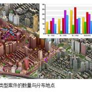 梅州市居民社区网格化管理系统图片