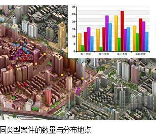 山东秦皇岛市居民社区网格化管理系图片