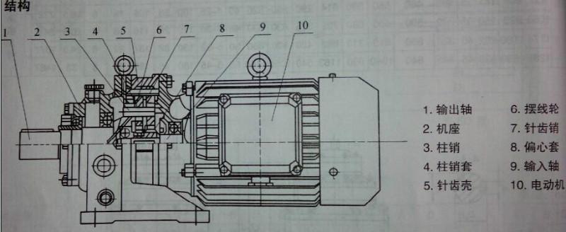奥力供应JXJ系列减速器 山东JXJ系列减速器厂家
