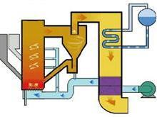 供应无烟煤锅炉丨自然循环水管锅炉丨低温燃烧