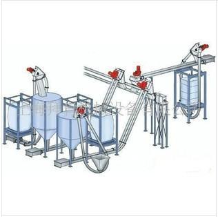 供应TCS环链管链输送机