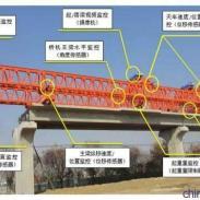 架桥机监控系统门机提梁机监控系统图片