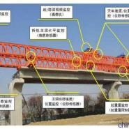 架桥机监控系统门机监控提梁机监控图片