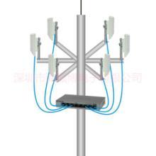 供应5.8G数字视频传输设备