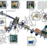 供应河北蓄电池自动印刷包装流水线厂家